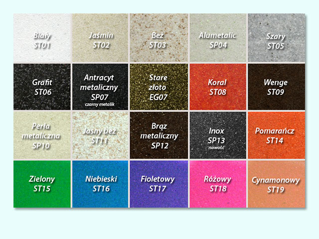 kolory zlewów z konglomeratu